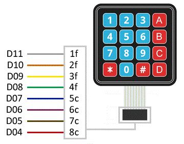 Proyecto 12 – Teclado matricial 4×4